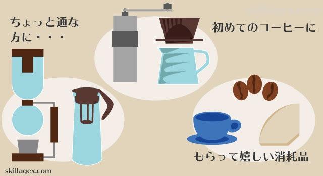 コーヒー好きが失敗しないコーヒーギフトを紹介